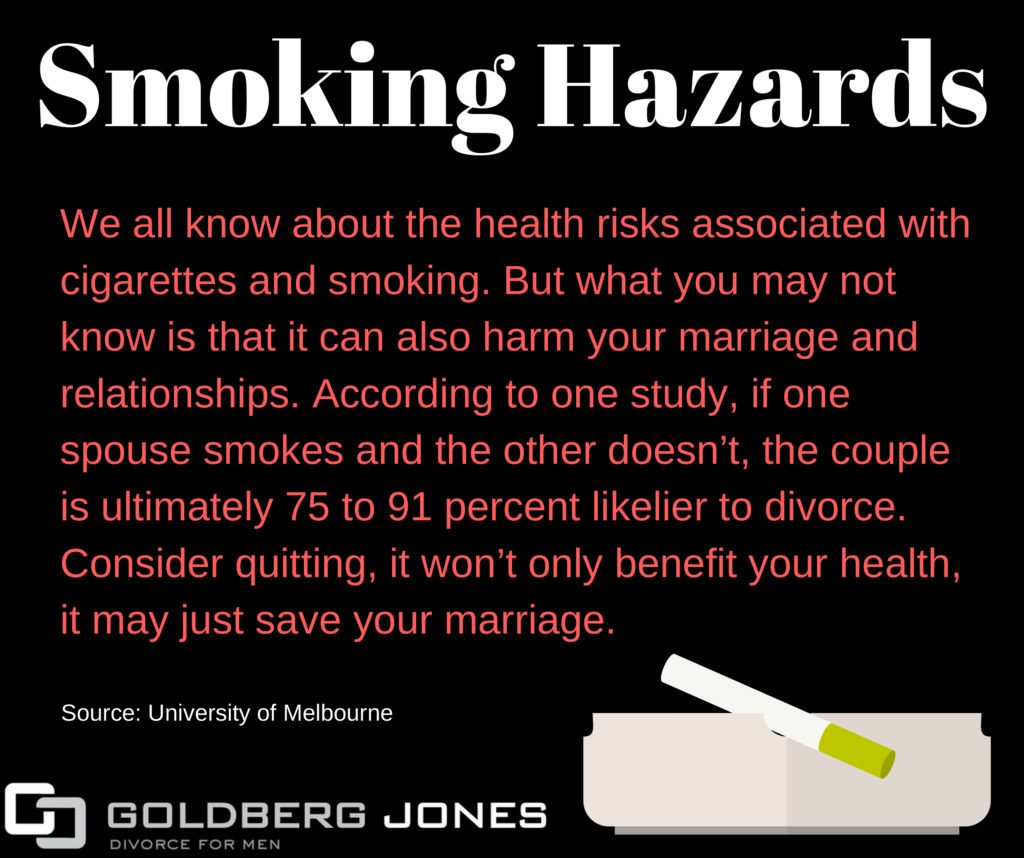 smoking hazards Join the millions of people who have used smokefree support to help them stop smoking we've got loads of support to help you quit, so choose what's right for you.